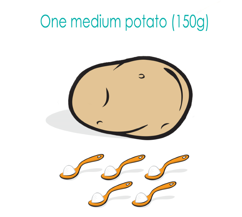 Potato.PNG#asset:521:url