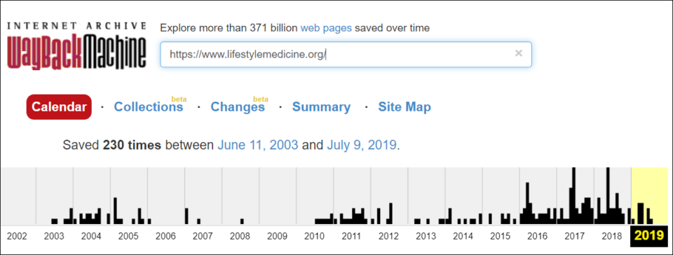 Lifestyle Medicine Stats On Wayback Machine