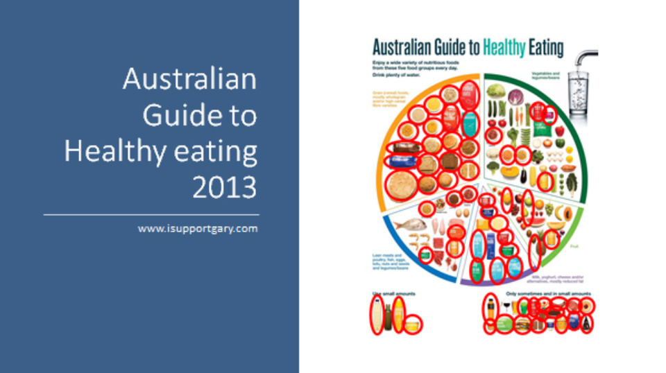 Food Guidelines 2013 Pf