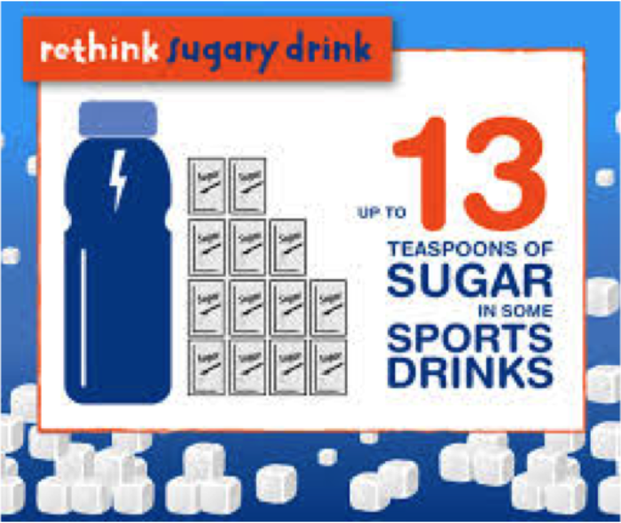 Sugar Spots Drinks