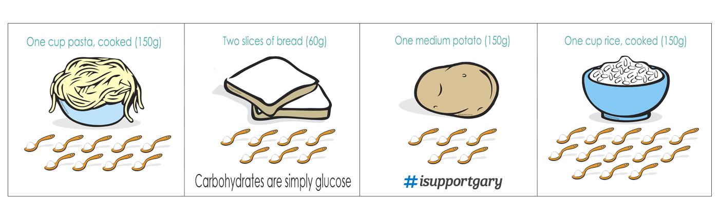Banner-Cover_-Website-Carb_Sugar-comparisons.jpg#asset:8226